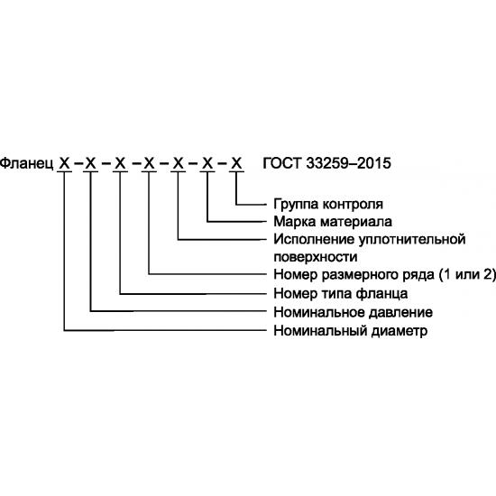 Фланец воротниковый 700-63-11-1-В-Ст.09Г2С-II ГОСТ 33259-2015